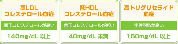 低い ldl コレステロール